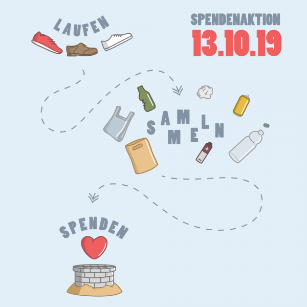 Spendenaktion 13.10.2019